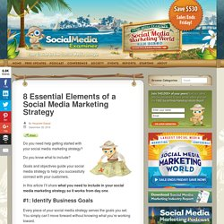 8 Essential Elements of a Social Media Marketing Strategy