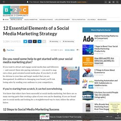 12 Essential Elements of a Social Media Marketing Strategy