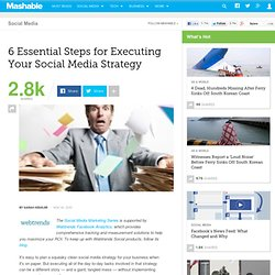 6 Essential Steps for Executing Your Social Media Strategy