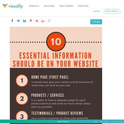 10 Essential information should be on a your Website - Fraction Tech
