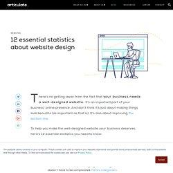 12 essential statistics about website design