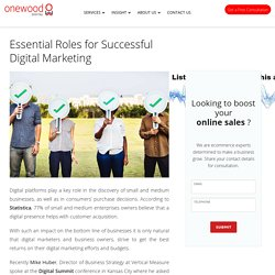 Essential Roles for Successful Digital Marketing -