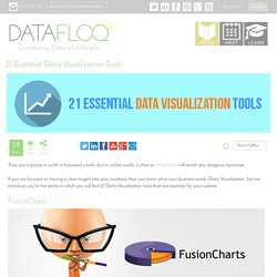 21 Essential Data Visualization Tools