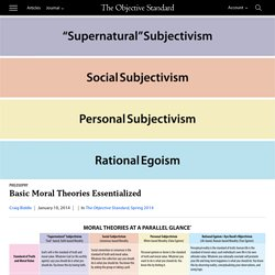 Basic Moral Theories Essentialized - The Objective Standard