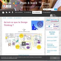 Qu'est-ce que le Design Thinking ? - Prim à bord