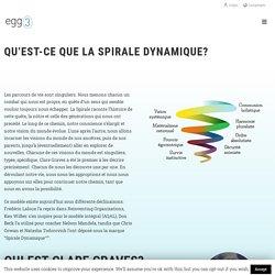 Qu'est-ce que la Spirale Dynamique? - Egg3