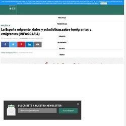La España migrante: datos y estadísticas sobre inmigrantes y emigrantes (INFOGRAFÍA)