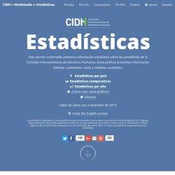 CIDH: Estadísticas de la Comisión Interamericana de Derechos Humanos