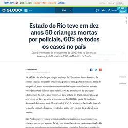 Estado do Rio teve em dez anos 50 crianças mortas por policiais, 60% de todos os casos no país