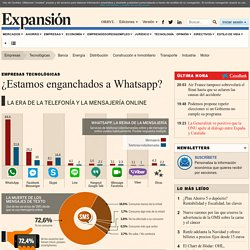 ¿Estamos enganchados a Whatsapp?
