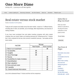 Real estate versus stock market - One More Dime