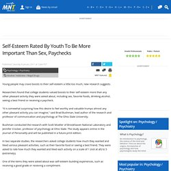Self-Esteem Rated By Youth To Be More Important Than Sex, Paychecks