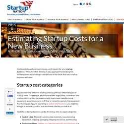 Estimating Startup Costs for a New Business