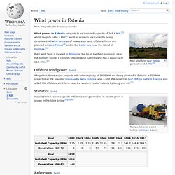 Wind power in Estonia