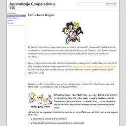 Estructuras Kagan - Aprendizaje Cooperativo y TIC