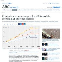 i-estudiante-sueco-predice-futuro-economia-redes-sociales-201603100012_noticia