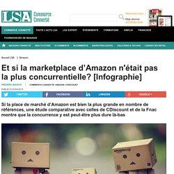 Et si la marketplace d'Amazon n'était pas...