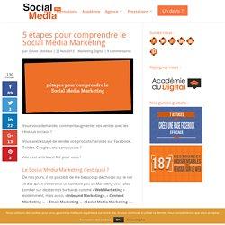 5 étapes pour comprendre le Social Media Marketing