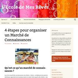 4 étapes pour organiser un Marché de Connaissances