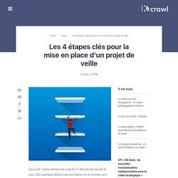 Les 4 étapes clés pour la mise en place d'un projet de veille - KBcrawl
