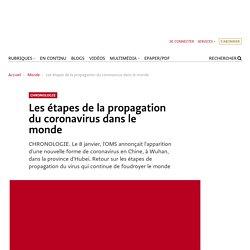 Les étapes de la propagation du coronavirus dans le monde