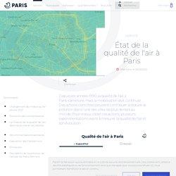 État de la qualité del'air à Paris - Ville de Paris