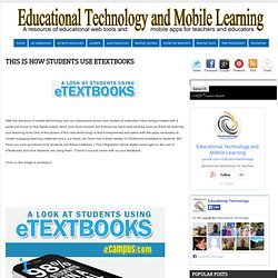 Educational Technology and Mobile Learning: This is How Students Use eTextbooks