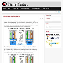The Internet Centre - Ethernet Cable - Color Coding Diagram