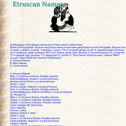 Etruscan Names