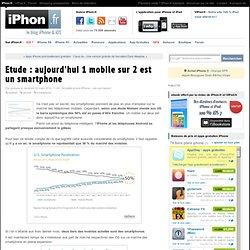 1 mobile sur 2 est un smartphone