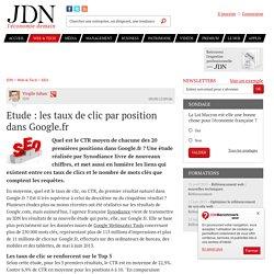 Etude : les taux de clic par position dans Google.fr