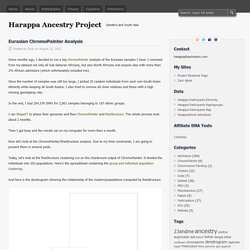 Eurasian ChromoPainter Analysis | Harappa Ancestry Project
