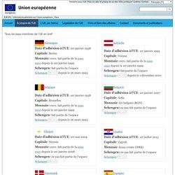 tats membres de l'UE