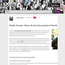 Bdd graphe et Neo4j