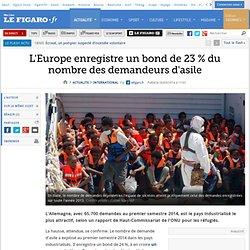 L'Europe enregistre un bond de 23 % du nombre des demandeurs d'asile