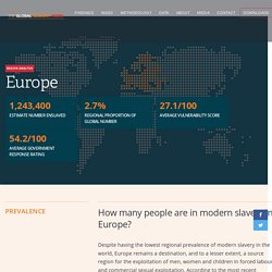 Europe - Global Slavery Index 2016