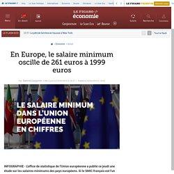 En Europe, le salaire minimum oscille de 261 euros à 1999 euros