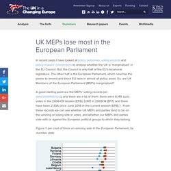 UK MEPs lose most in the European Parliament – UK in a changing Europe