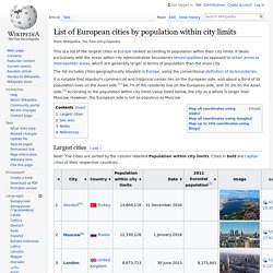 List of European cities by population within city limits - Wikipedia