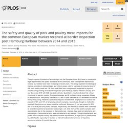PLOS 09/02/18 The safety and quality of pork and poultry meat imports for the common European market received at border inspection post Hamburg Harbour between 2014 and 2015