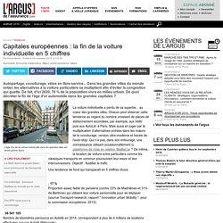 Capitales européennes : la fin de la voiture individuelle en 5 chiffres