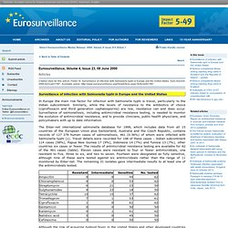 EUROSURVEILLANCE 08/06/00 Surveillance of infection with Salmonella typhi in Europe and the United States