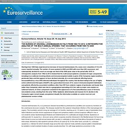 The burden of visceral leishmaniasis in Italy from 1982 to 2012: a retrospective analysis of the multi-annual epidemic that occurred from 1989 to 2009