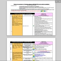 EvaCM2_2012_Remediation_MCD.doc