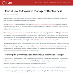 Here's How to Evaluate Manager Effectiveness