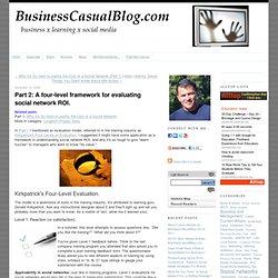 Part 2: A four-level framework for evaluating social network ROI