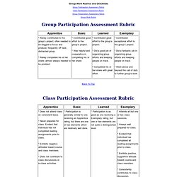 Bridging The Gap - Education Component - Evaluation Tools - Group Work Rubrics and Checklists
