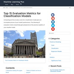 Top 15 Evaluation Metrics for Classification Models With Examples in R