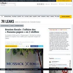 Evasion fiscale: l'affaire des «Panama papers» en 7chiffres
