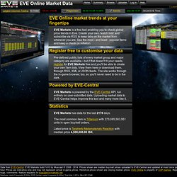 EVE Online Market Data - EVE Markets